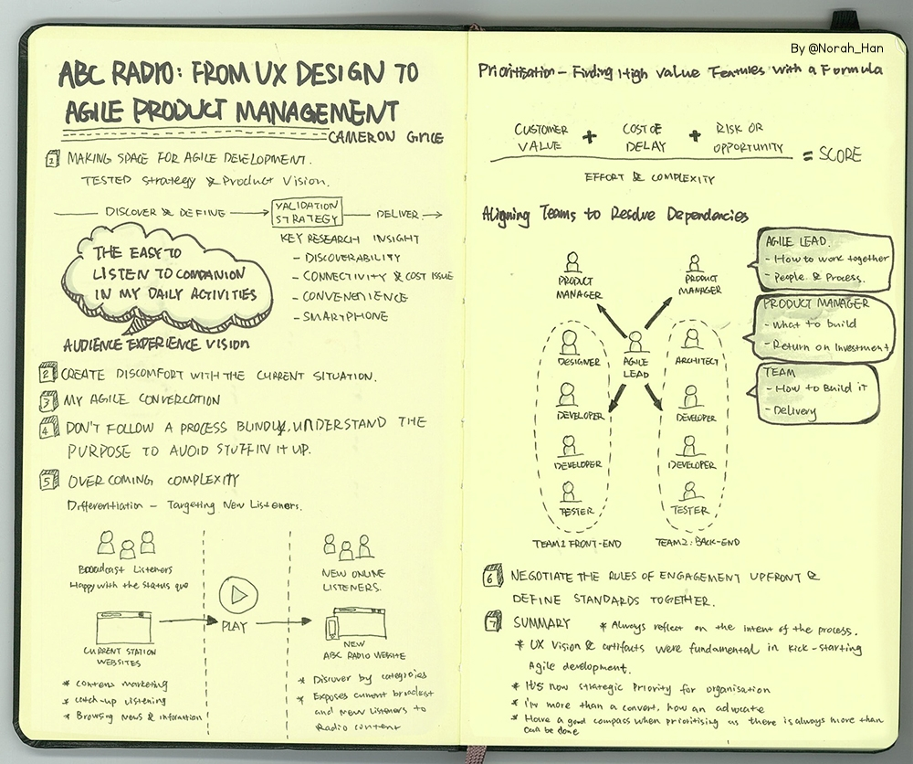 001-ABC-Radio-From-UX-Design-to-Agile-Product-Managment.jpg