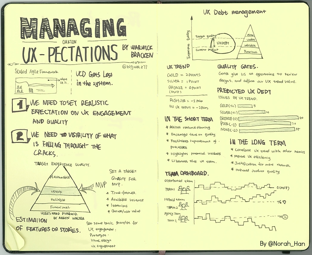 006-Managing-Uxpectations.jpg