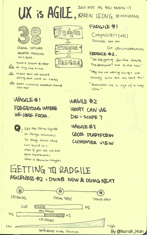 005-UX-is-Agile.jpg