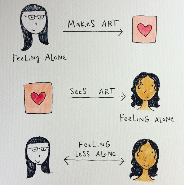 illustration by Mari Andrew