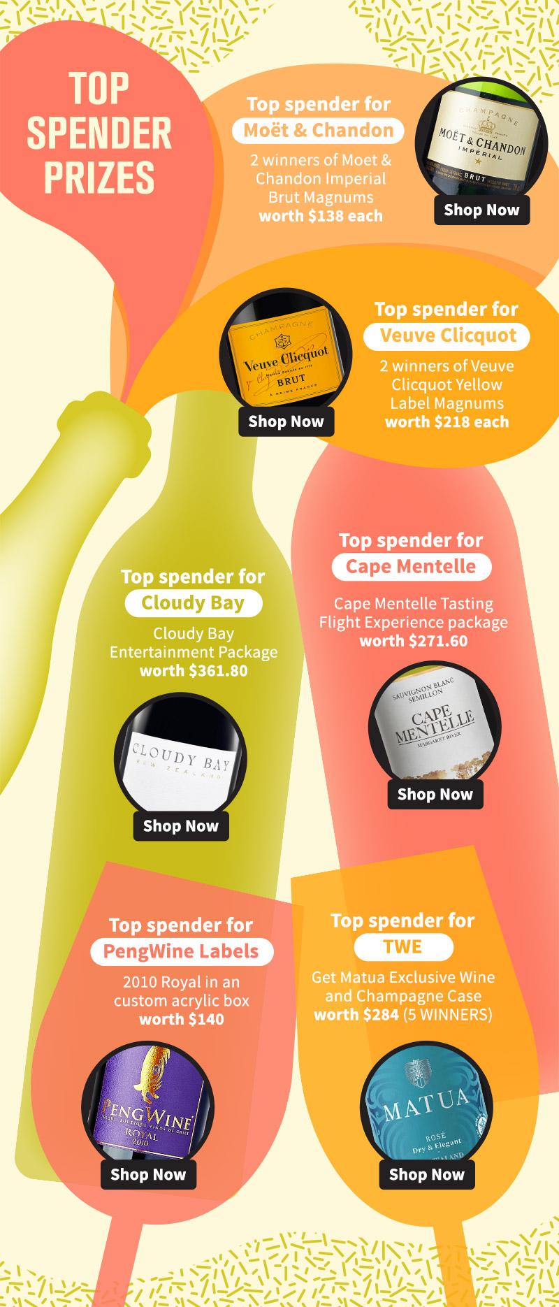 20180927-Thirsty-Thursday-Wine-Fair-top spender.jpg