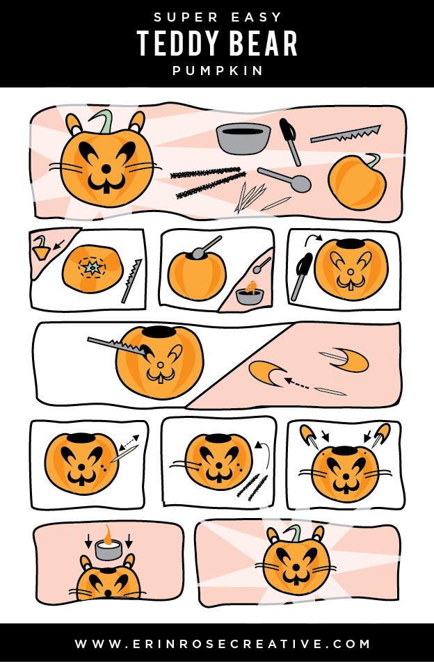Erin_Rose_Pumpkin_DIY.png