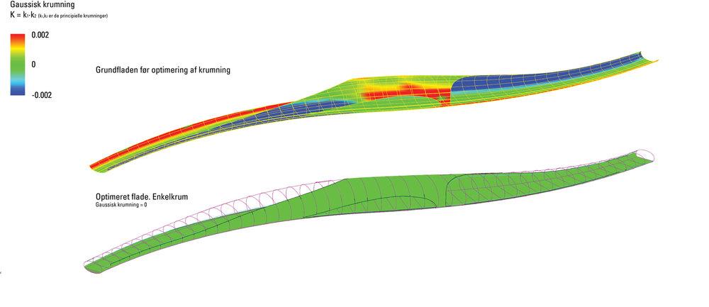 _Odense-stibro-20120828-krumnings_diagram.jpg