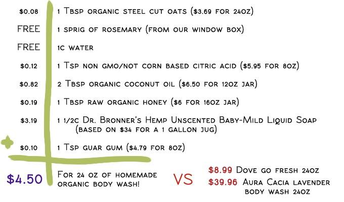 bodywash-cost-breakdown.jpg