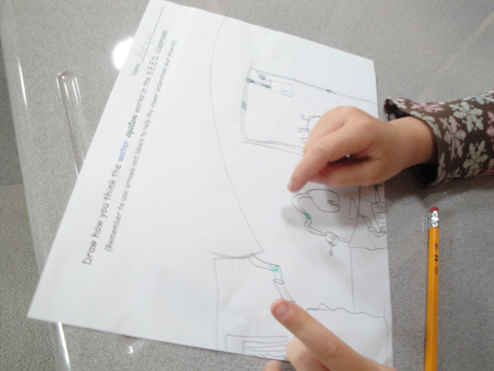 Students at Perkins School's SEEDclassroom draw how they think the SEED water system works, just by looking at its exposed components.