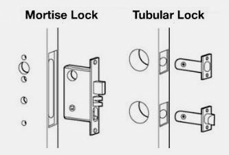 door hardware buying guide the knobbery cabinet. Black Bedroom Furniture Sets. Home Design Ideas