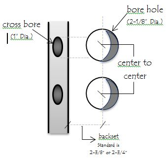 Door Hardware Buying Guide The Knobbery Cabinet