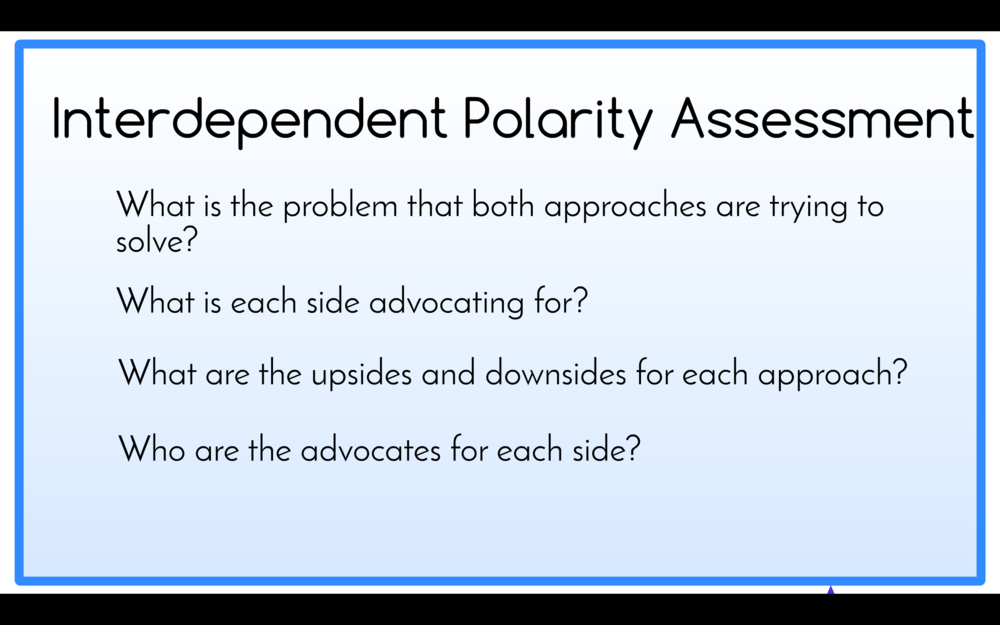 Polarity Assessment.png
