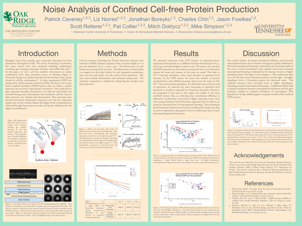 Above is the poster I presented at the second annual Oak Ridge National Lab Postdoc Symposium on July 9, 2014.  Click to download a full sized file.