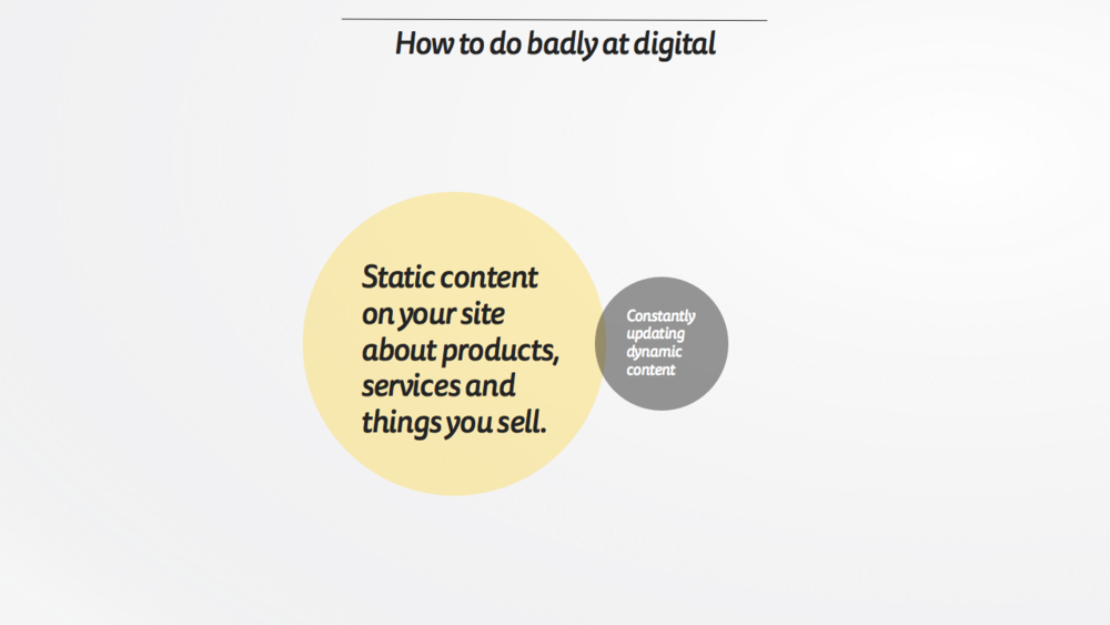 How to do badly at digital.