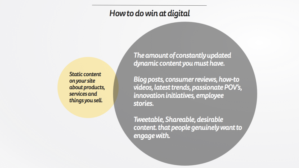 How to win at digital.