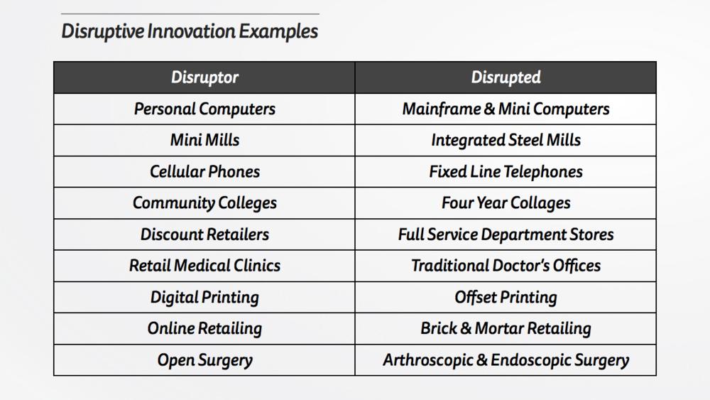 the innovators dilemma  u2014 mattyford