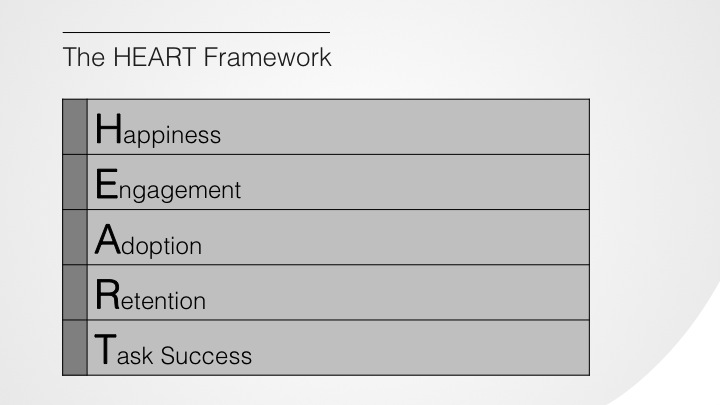 The HEART Framework
