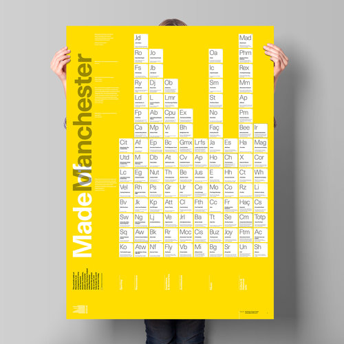 Made of manchester periodic table a1 poster urtaz Image collections