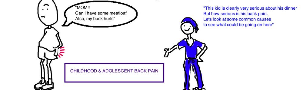childhood back pain adolescent back pain spondylolysis spondylolesthesis