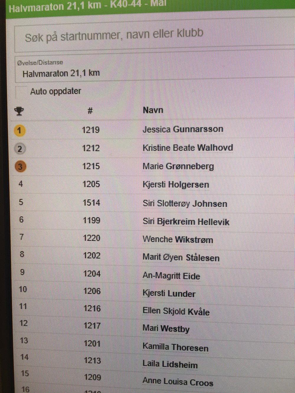 Bra melding fra resultatliste: 5 plass i klassen ;-)