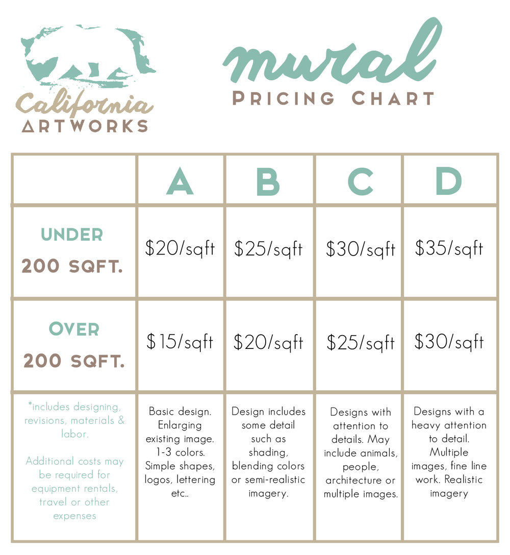 CA_Mural_PriceChart-01.jpg