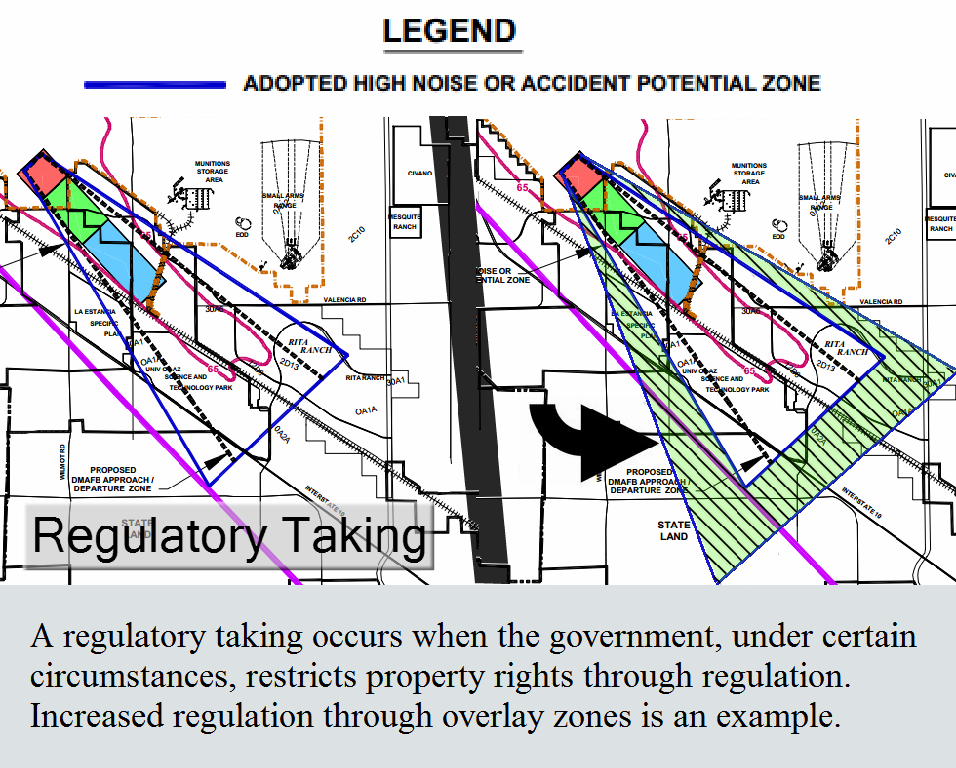 Regulatory Taking Extended.png
