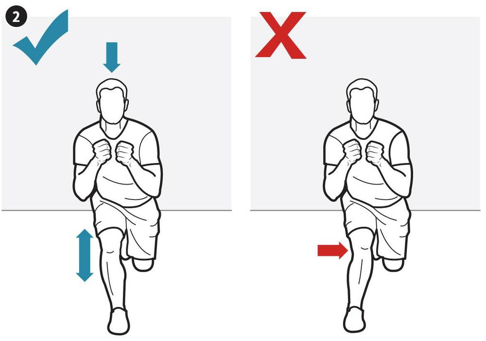 ... lower limb. Perform 5 squats on each leg and watch for inappropriate