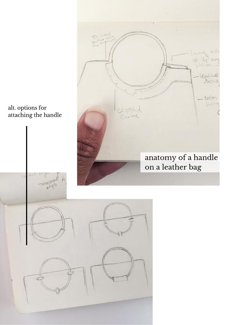 Arianna-Jones-Sketchbook-Handbag--Handles.png