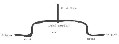 Eli's Leaf Spring