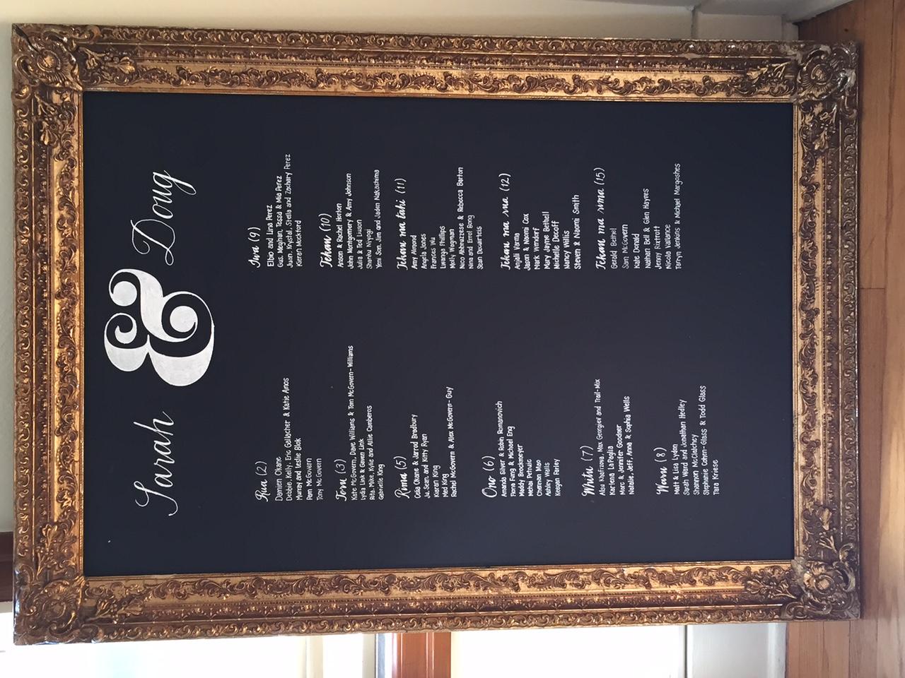 Songbird Paperie_Sarah + Doug Escort Board.JPG