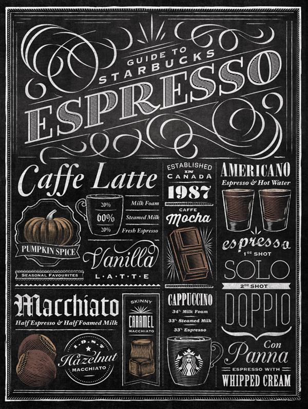Starbucks Typographic Mural (image:  Jamie McAmmond )