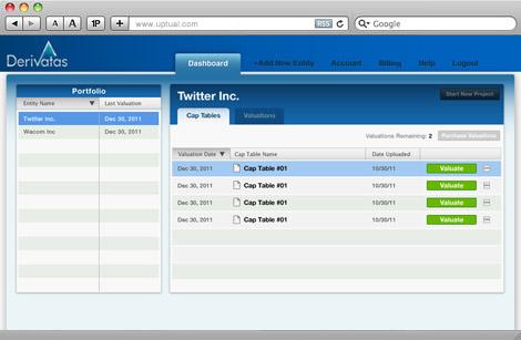 Derivatas - Financial Analytics Web Application (2011)
