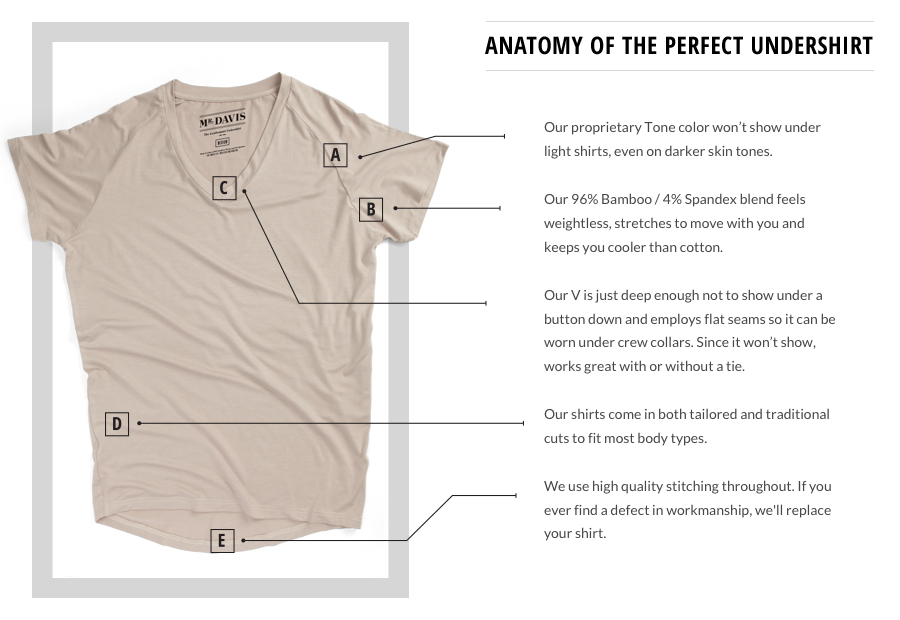 anatomy-of-the-worlds-best-undershirt.png