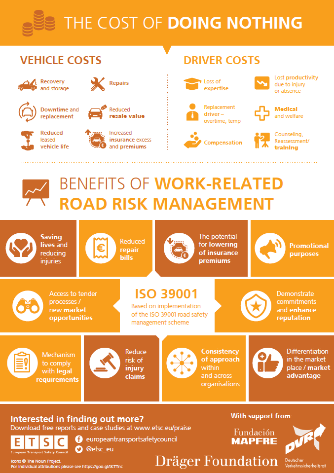ETSC Driving for Work Infographic