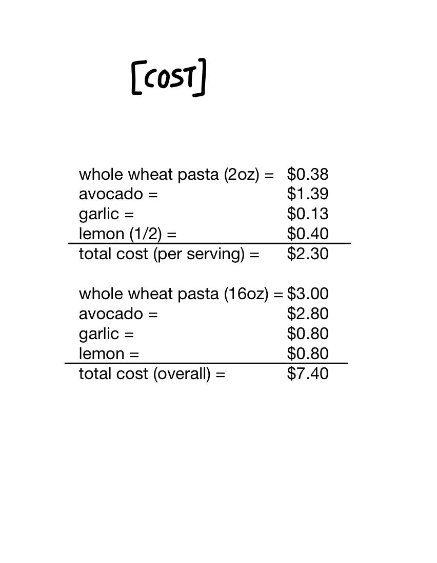 avocado_pasta_cost.jpg