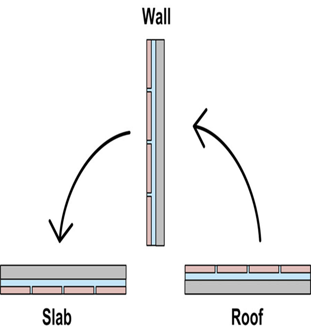 Building Science.com Diagram