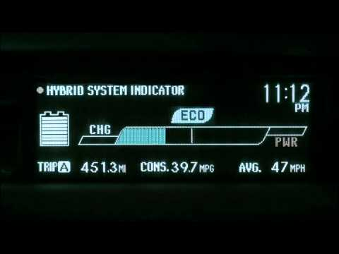 The Hybrid System Indicator gauge on a Toyota Prius. When the gauge is below the middle line, the car is running on battery power alone. When the gauge is over the line, the power comes from both battery and engine.
