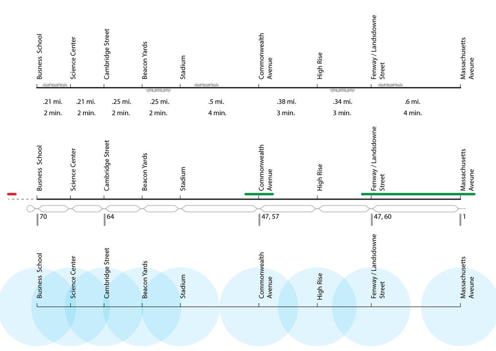Transit Feasibility Study