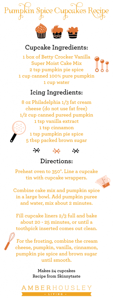Pumpkin Spice Cupcakes Recipe from Skinnytaste | Simply Jessica Marie