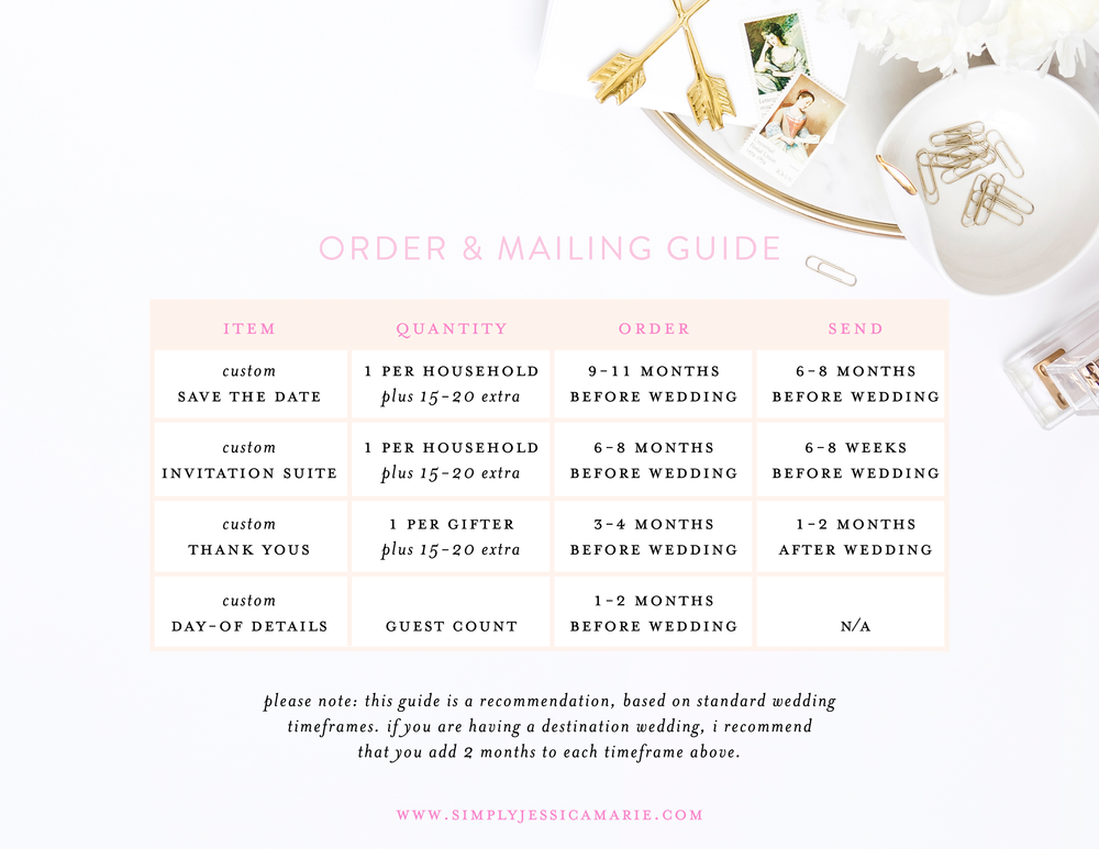 When to Order and Mail Custom Wedding Invitations and Save the Dates by Simply Jessica Marie