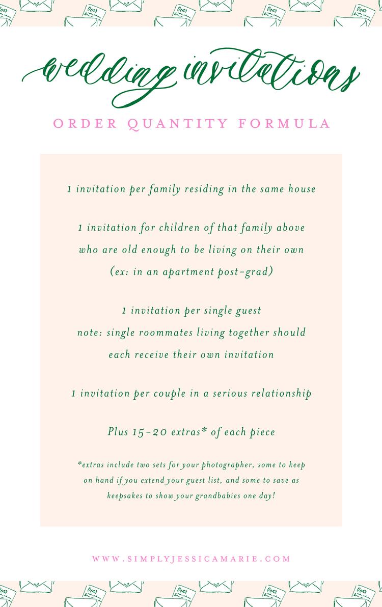 Custom Wedding Stationery 101: How Many Wedding Invitations Should ...