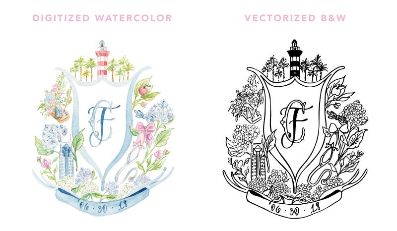Digitizing Watercolors Versus Vectorizing Artwork by Simply Jessica Marie
