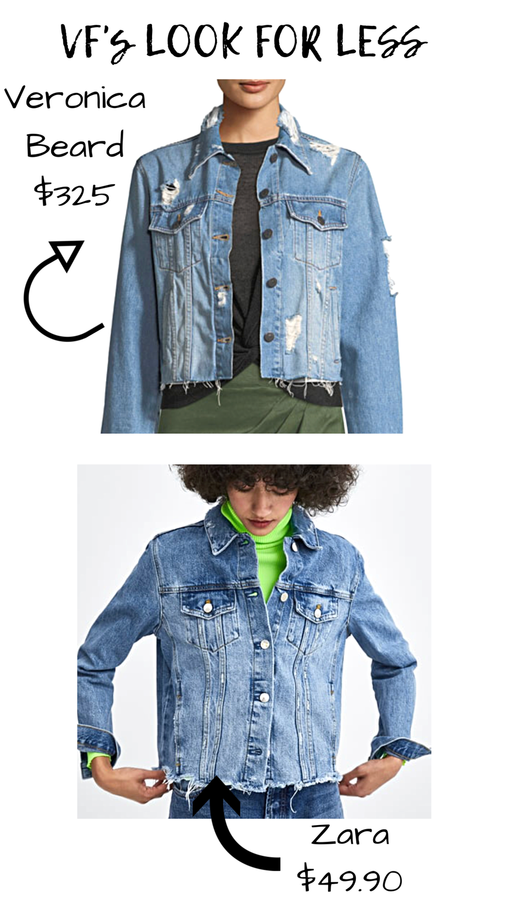 LOOK:  https://www.neimanmarcus.com/p/veronica-beard-cara-cropped-distressed-jean-jacket-prod208830223?icid=&searchType=MAIN&rte=%2Fsearch.jsp%3Ffrom%3DbrSearch%26request_type%3Dsearch%26search_type%3Dkeyword%26q%3Ddenim+jacket&eItemId=prod208830223&cmCat=search&tc=124&currentItemCount=114&q=denim+jacket&searchURL=/search.jsp%3Ffrom%3DbrSearch%26start%3D0%26rows%3D30%26q%3Ddenim+jacket%26l%3Ddenim+jacket%26request_type%3Dsearch%26search_type%3Dkeyword   FOR LESS:  https://m.zara.com/us/en/authentic-denim-ripped-jacket-p05252215.html?v1=6452704&v2=1080509