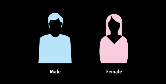 social construction gender and sexuality If gender is a social construct, then isn't gender fluidity also a social construct is sexual orientation more biologically determined than socially constructed ask new question.