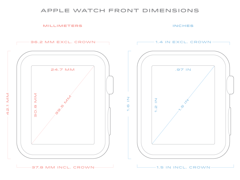 Apple Watch Dimensions MM and IN