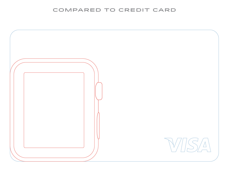 Apple Watch compared to credit card