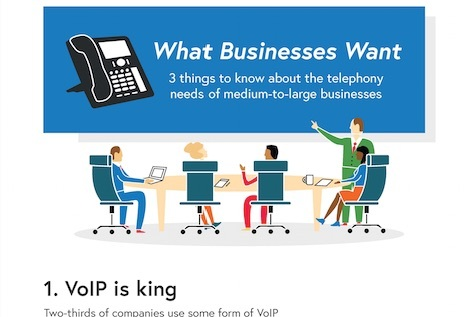 What businesses want - 3 things to know about the telepjony needs of medium-to-large businesses