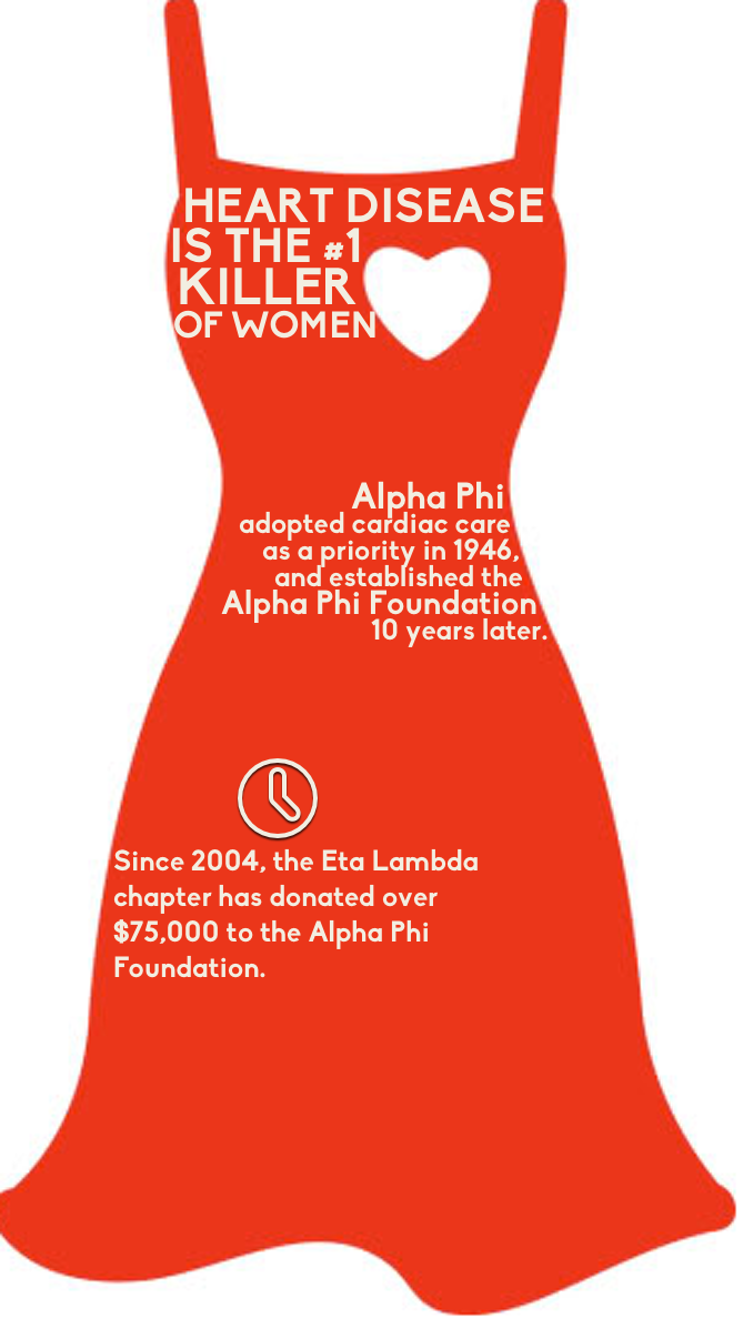 alpha-phi-george-mason-philanthropy-heart-disease