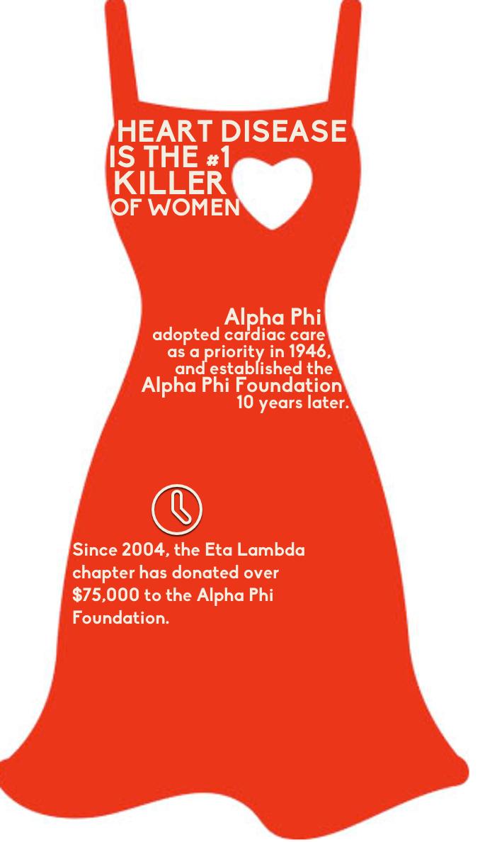 alpha-phi-george-mason-philanthropy-heart-disease