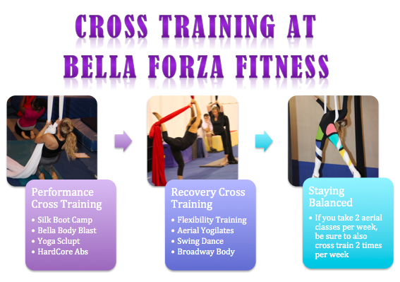 Cross Training at BFF.png