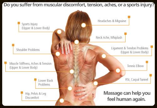 Massage Benefits.jpg