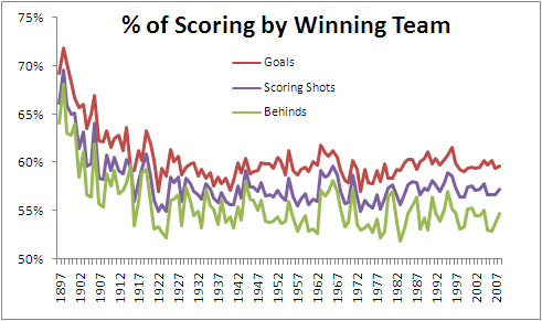 Winners_Scoring.png