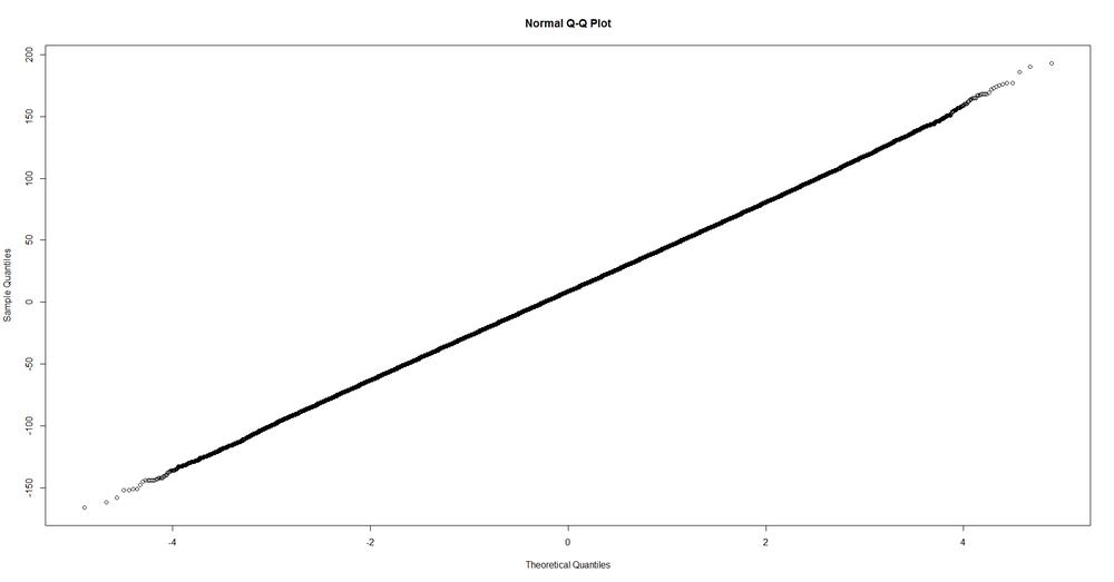 Why AFL Handicap-Adjusted Game Margins Are Normal — Matter of Stats