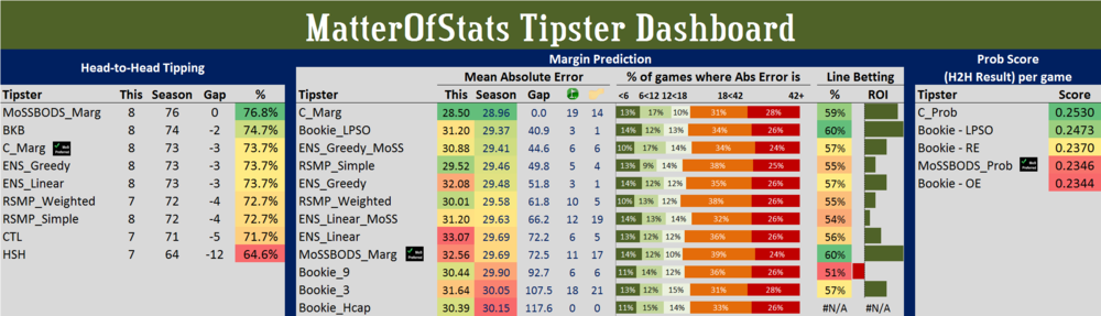R11 - Tipster Dashboard.png